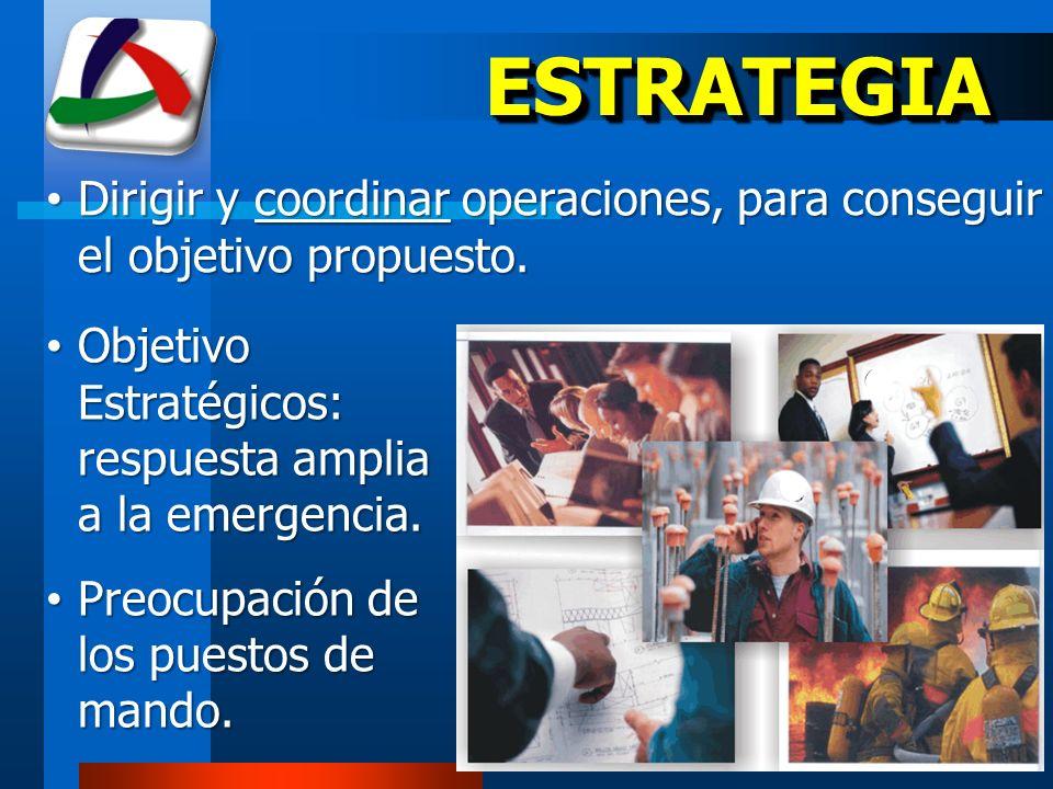 A.C.R. Asesores en Control de Riesgos Ltda. ESTRATEGIAESTRATEGIA Objetivo Estratégicos: respuesta amplia a la emergencia. Objetivo Estratégicos: respu