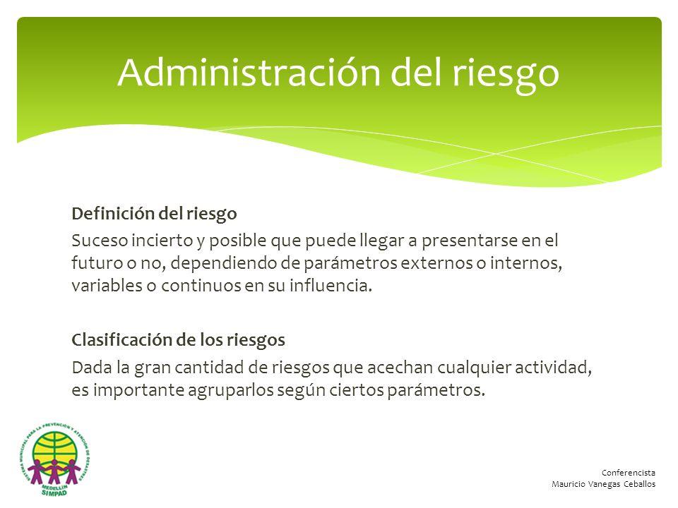 Conferencista Mauricio Vanegas Ceballos Definición del riesgo Suceso incierto y posible que puede llegar a presentarse en el futuro o no, dependiendo