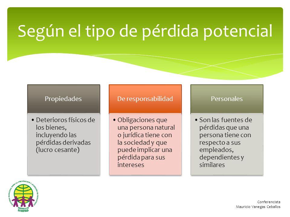 Conferencista Mauricio Vanegas Ceballos Propiedades Deterioros físicos de los bienes, incluyendo las pérdidas derivadas (lucro cesante) De responsabil