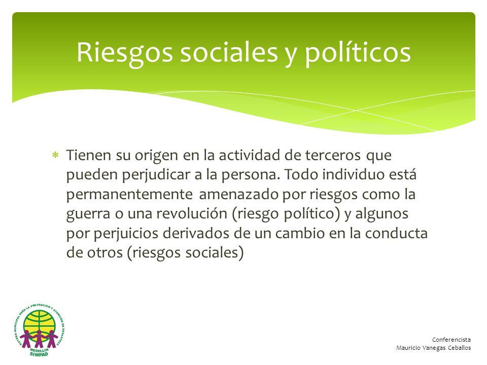 Conferencista Mauricio Vanegas Ceballos Tienen su origen en la actividad de terceros que pueden perjudicar a la persona. Todo individuo está permanent