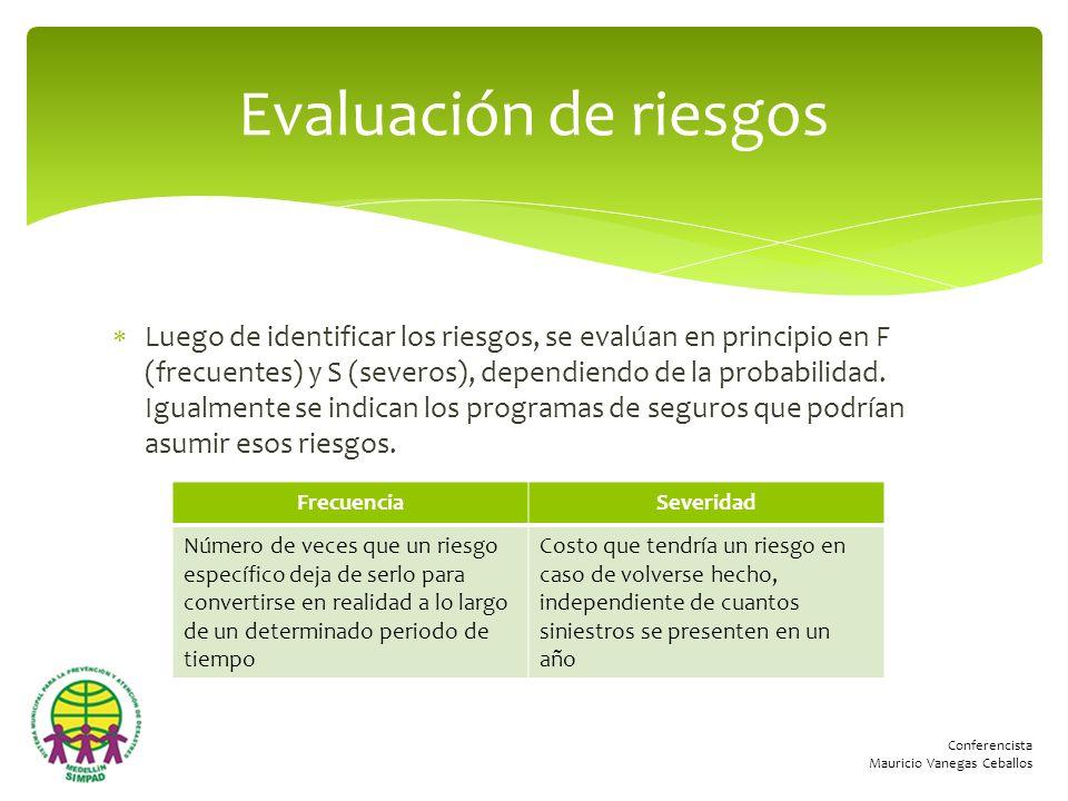 Conferencista Mauricio Vanegas Ceballos Luego de identificar los riesgos, se evalúan en principio en F (frecuentes) y S (severos), dependiendo de la p