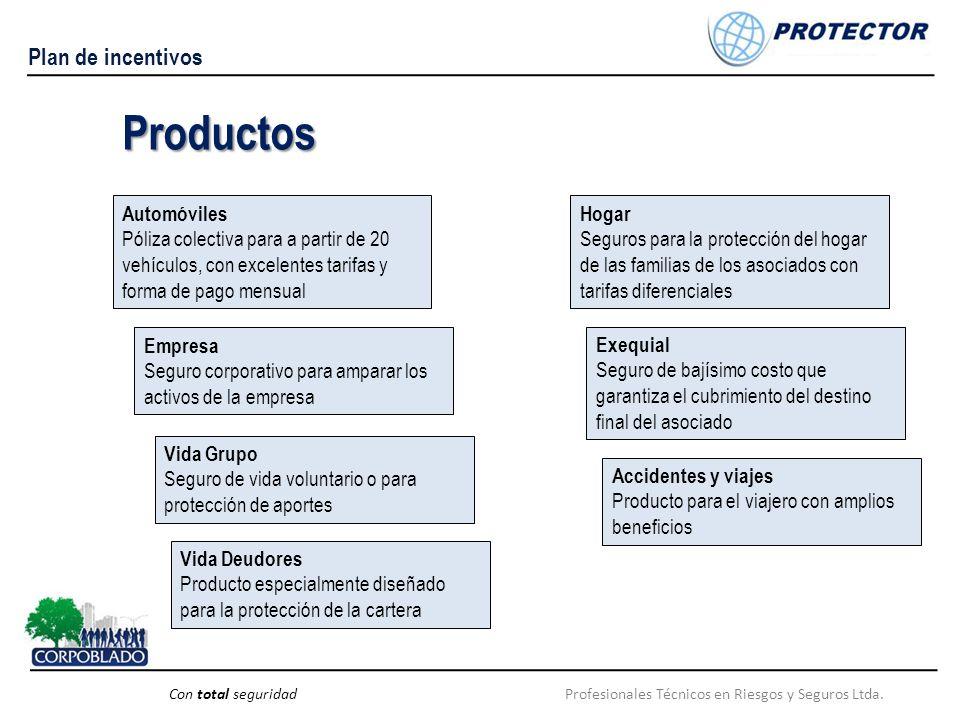 Profesionales Técnicos en Riesgos y Seguros Ltda.Con total seguridad Plan de incentivos Automóviles Póliza colectiva para a partir de 20 vehículos, co