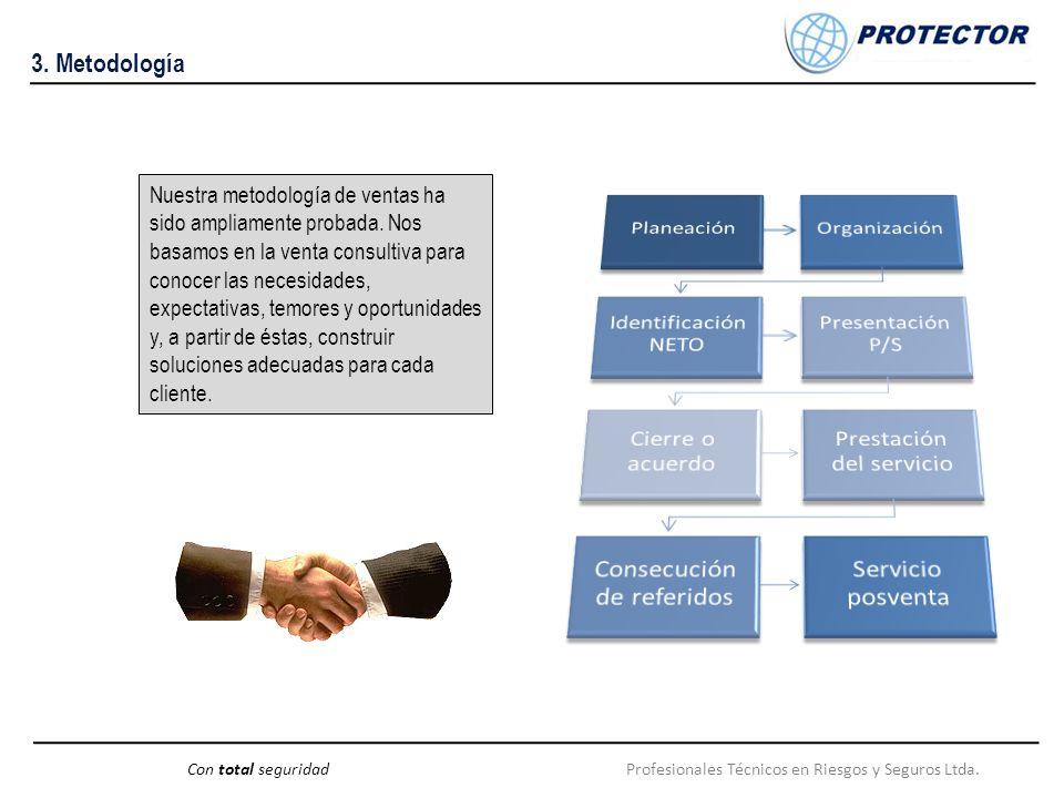 Profesionales Técnicos en Riesgos y Seguros Ltda.Con total seguridad 4.