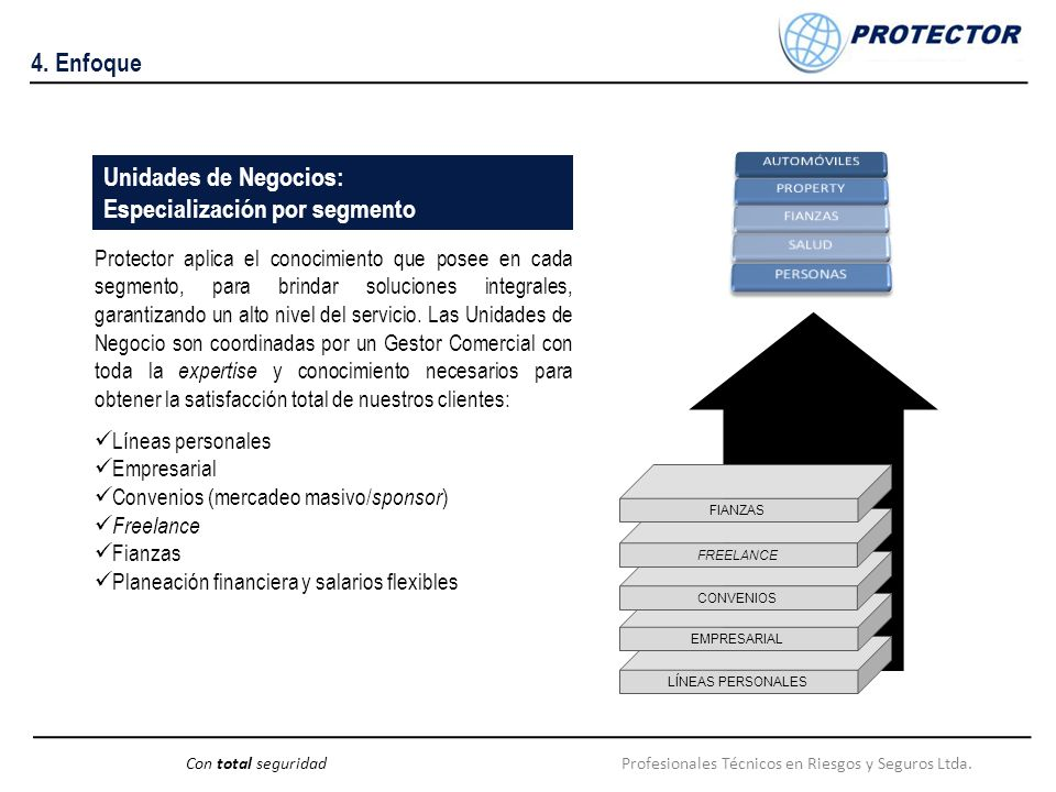 Profesionales Técnicos en Riesgos y Seguros Ltda.Con total seguridad 4. Enfoque Unidades de Negocios: Especialización por segmento Protector aplica el