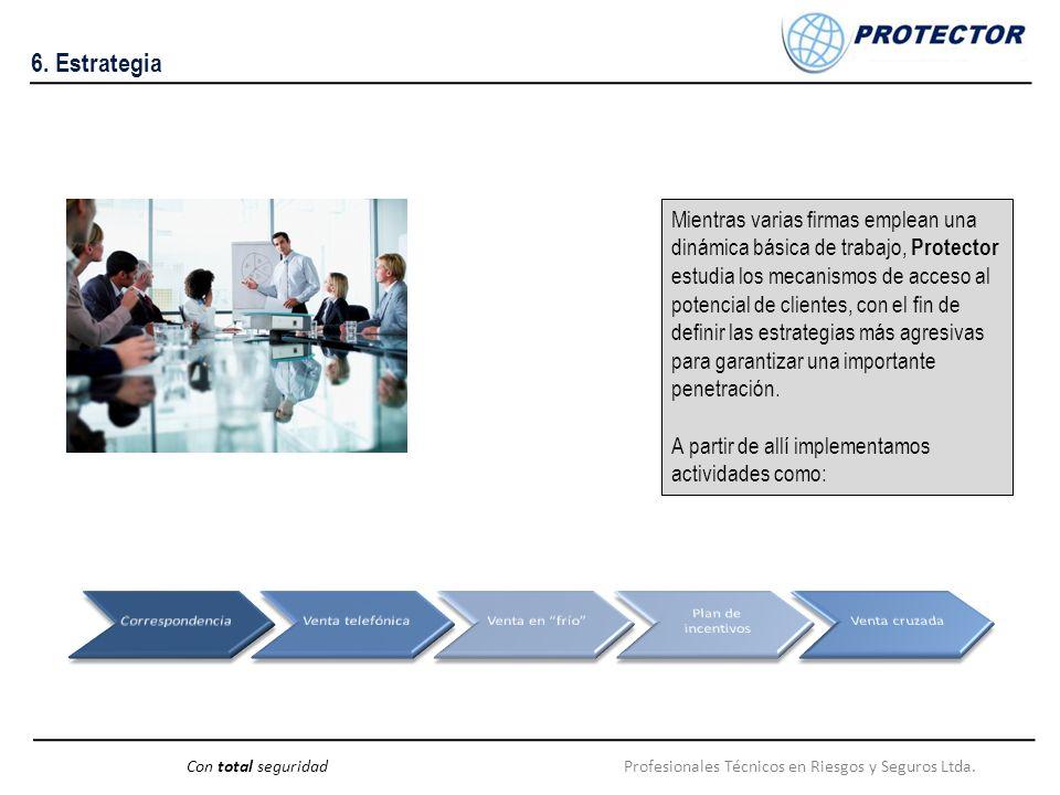 Profesionales Técnicos en Riesgos y Seguros Ltda.Con total seguridad UNIDAD EMPRESARIAL PRODUCTO PARA COPROPIEDADES
