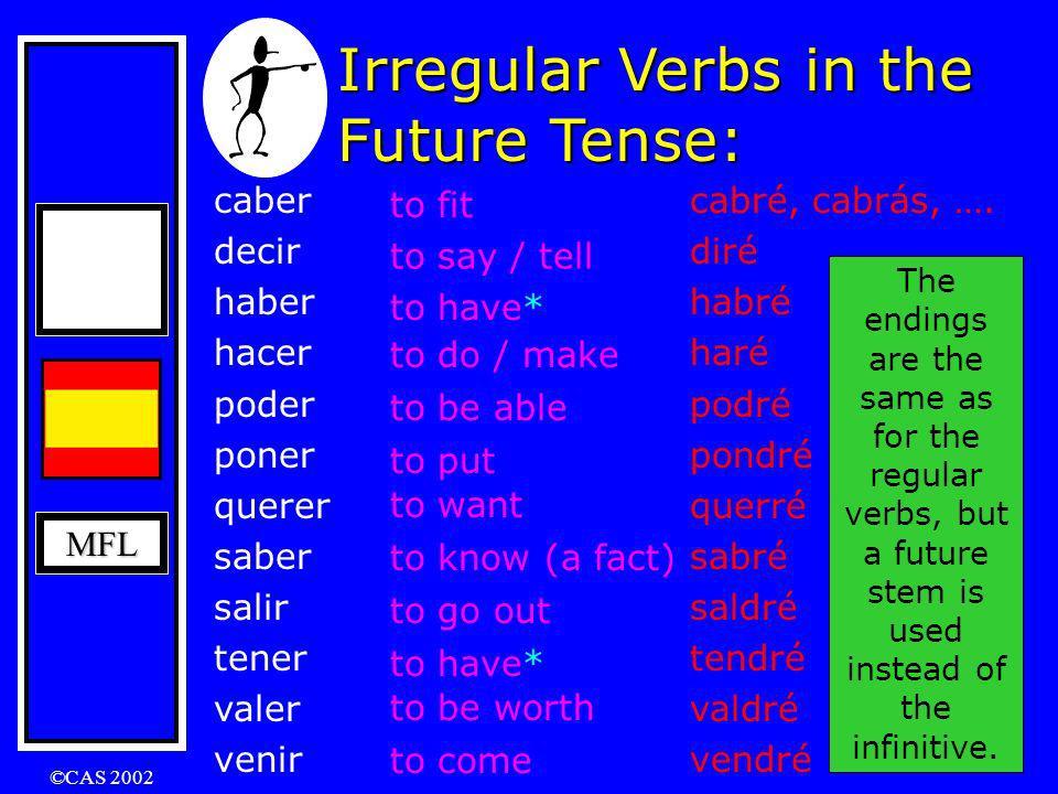 MFL The Future Tense In English: I will play I will be playing The Future Tense is formed by using infinitive + ending hablar beber recibir é ás á emo