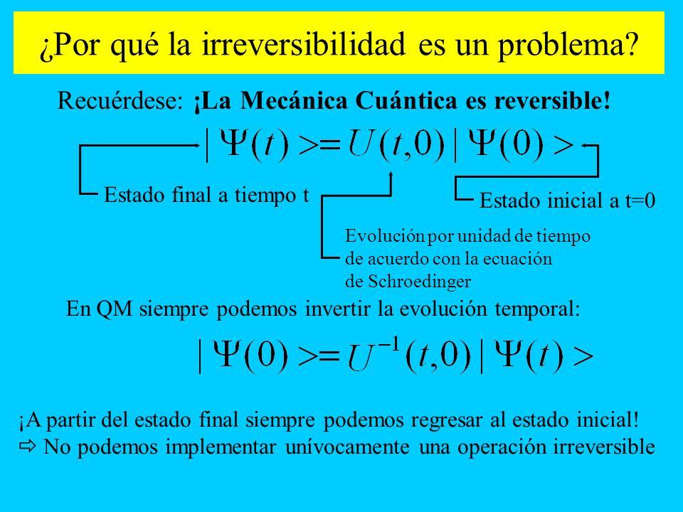 ¿Por qué la irreversibilidad es un problema? Recuérdese: ¡La Mecánica Cuántica es reversible! Evolución por unidad de tiempo de acuerdo con la ecuació