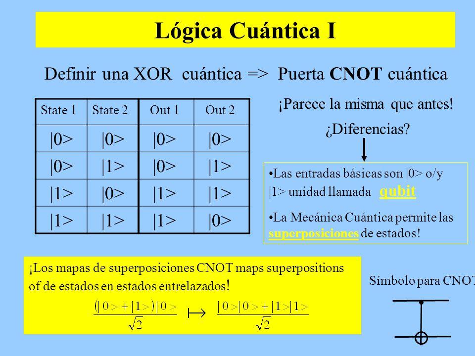 Lógica Cuántica I Definir una XOR cuántica => Puerta CNOT cuántica State 1State 2 Out 1 Out 2 |0> |1> |0> |1> |0> |1> |0> ¡Parece la misma que antes!