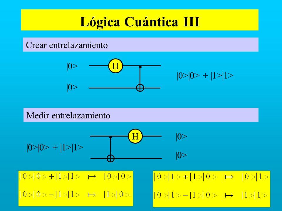 Lógica Cuántica III Crear entrelazamiento Medir entrelazamiento |0>|0> + |1>|1> H |0> H |0>|0> + |1>|1>