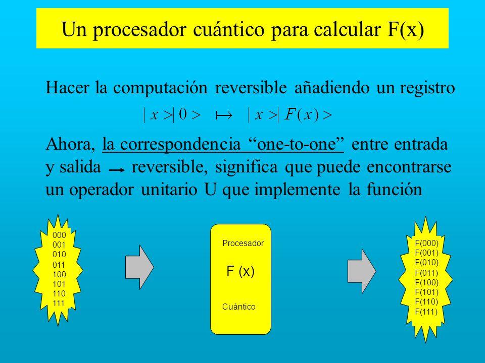 Un procesador cuántico para calcular F(x) 000 001 010 011 100 101 110 111 F(000) F(001) F(010) F(011) F(100) F(101) F(110) F(111) F (x) Procesador Cuá