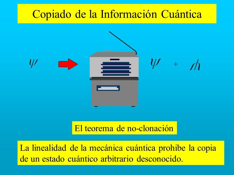 Copiado de la Información Cuántica La linealidad de la mecánica cuántica prohibe la copia de un estado cuántico arbitrario desconocido. + El teorema d