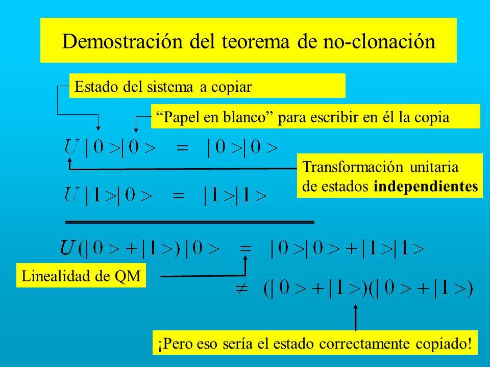 Demostración del teorema de no-clonación Estado del sistema a copiar Papel en blanco para escribir en él la copia Transformación unitaria de estados i