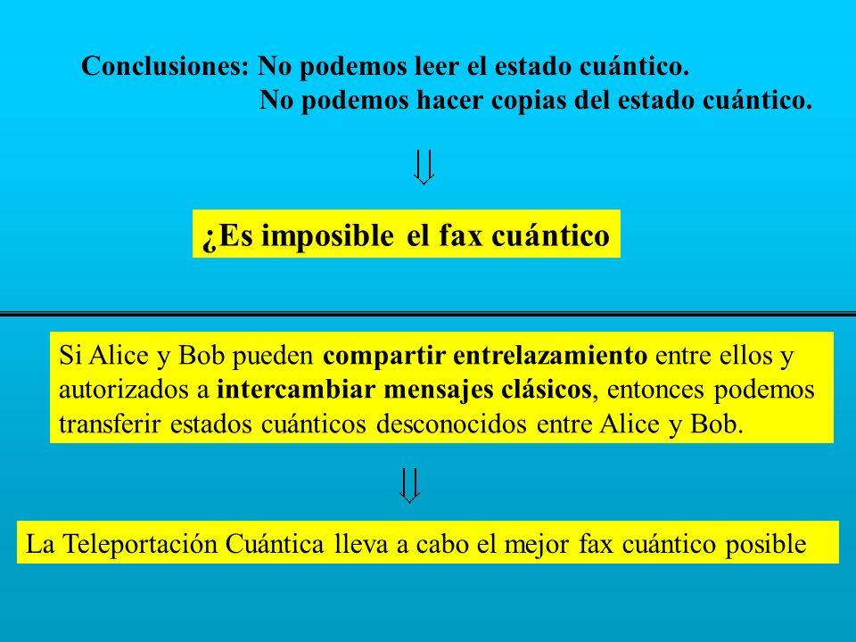Conclusiones: No podemos leer el estado cuántico. No podemos hacer copias del estado cuántico. La Teleportación Cuántica lleva a cabo el mejor fax cuá