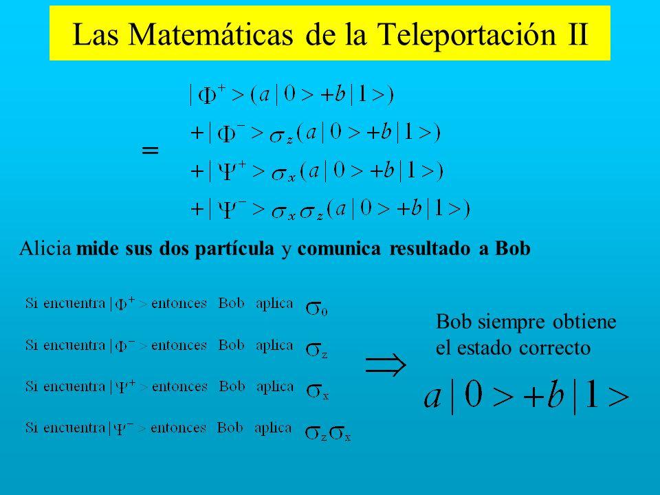 Las Matemáticas de la Teleportación II Alicia mide sus dos partícula y comunica resultado a Bob Bob siempre obtiene el estado correcto =