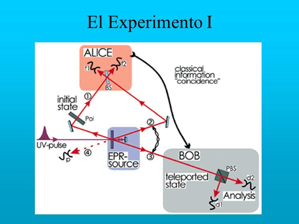 El Experimento I