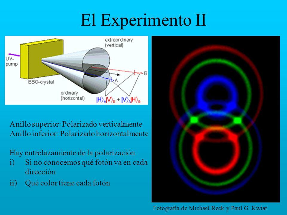 El Experimento II Fotografía de Michael Reck y Paul G. Kwiat Anillo superior: Polarizado verticalmente Anillo inferior: Polarizado horizontalmente Hay