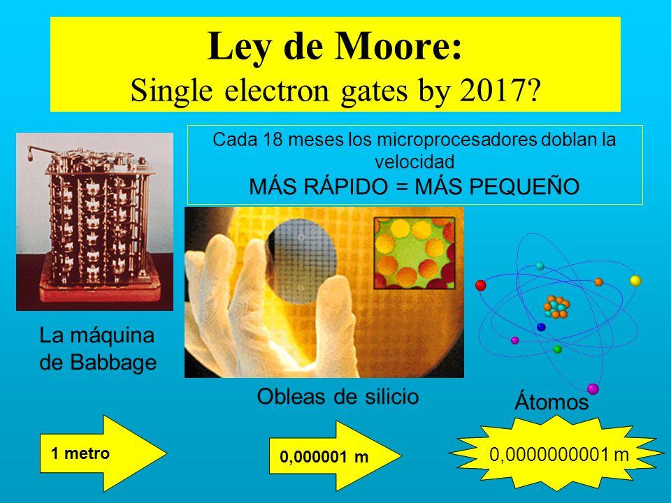 Ley de Moore: Single electron gates by 2017? La máquina de Babbage Obleas de silicio Cada 18 meses los microprocesadores doblan la velocidad MÁS RÁPID