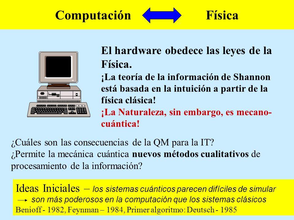 Computación Física El hardware obedece las leyes de la Física. ¡La teoría de la información de Shannon está basada en la intuición a partir de la físi