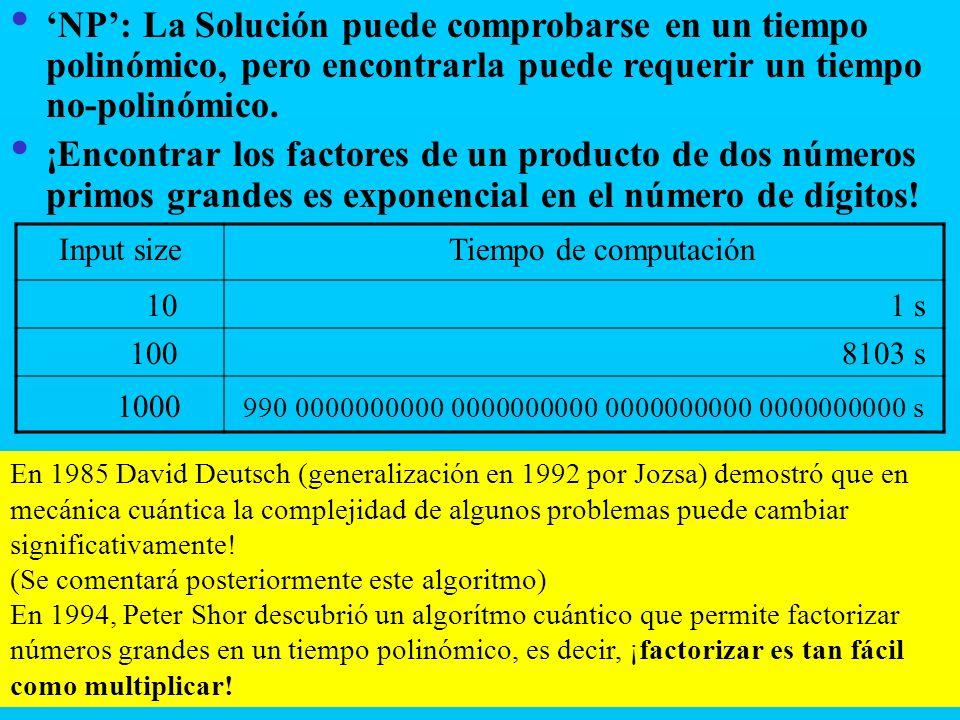 En 1985 David Deutsch (generalización en 1992 por Jozsa) demostró que en mecánica cuántica la complejidad de algunos problemas puede cambiar significa