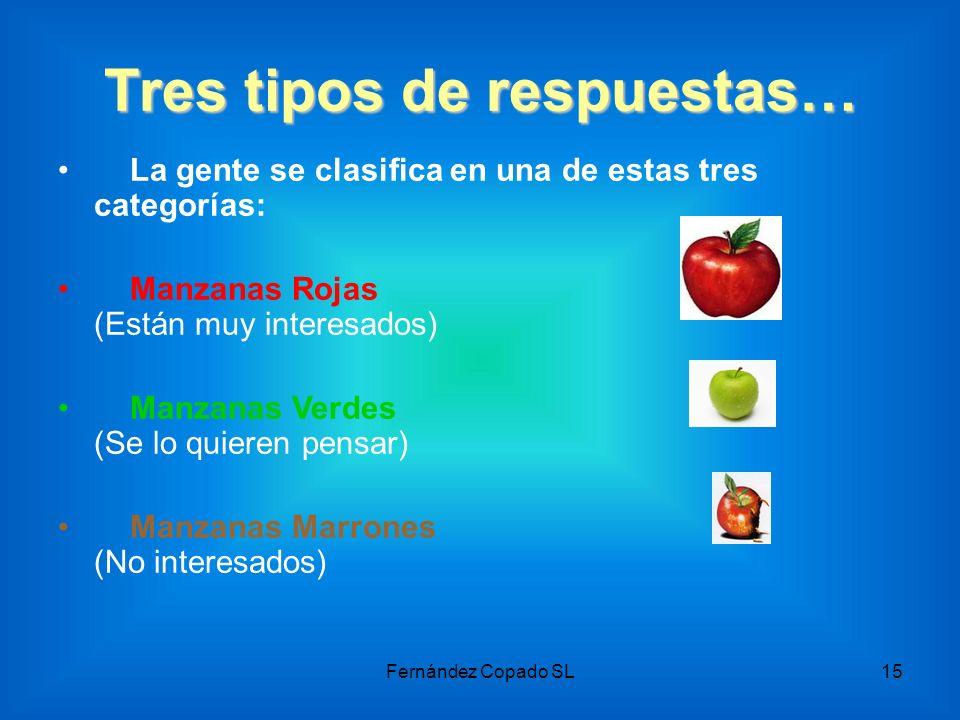Tres tipos de respuestas… La gente se clasifica en una de estas tres categorías: Manzanas Rojas (Están muy interesados) Manzanas Verdes (Se lo quieren