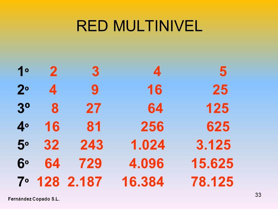 33 RED MULTINIVEL 1 º 2 3 4 5 2 º 4 9 16 25 3º 8 27 64 125 4 º 16 81 256 625 5 º 32 243 1.024 3.125 6 º 64 729 4.096 15.625 7 º 128 2.187 16.384 78.125 Fernández Copado S.L.