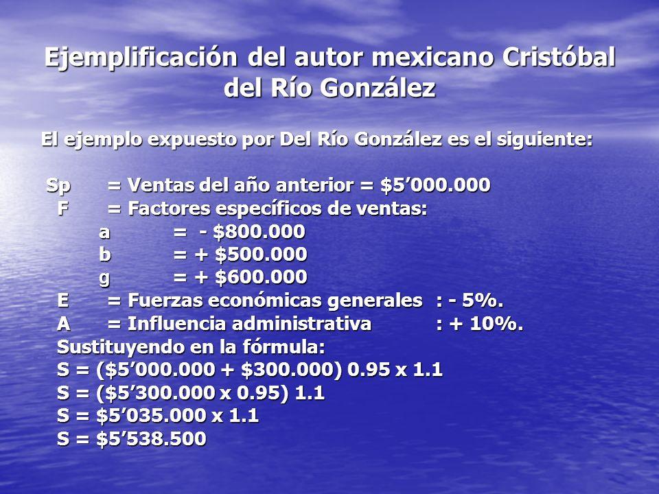 Ejemplificación del autor mexicano Cristóbal del Río González El ejemplo expuesto por Del Río González es el siguiente: Sp= Ventas del año anterior = $5000.000 Sp= Ventas del año anterior = $5000.000 F= Factores específicos de ventas: F= Factores específicos de ventas: a= - $800.000 a= - $800.000 b= + $500.000 b= + $500.000 g = + $600.000 g = + $600.000 E= Fuerzas económicas generales: - 5%.