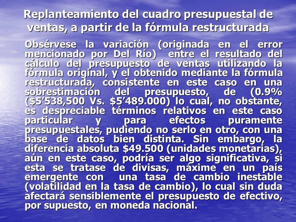 Replanteamiento del cuadro presupuestal de ventas, a partir de la fórmula restructurada Obsérvese la variación (originada en el error mencionado por Del Río) entre el resultado del cálculo del presupuesto de ventas utilizando la fórmula original, y el obtenido mediante la fórmula restructurada, consistente en este caso en una sobrestimación del presupuesto, de (0.9% ($5538,500 Vs.