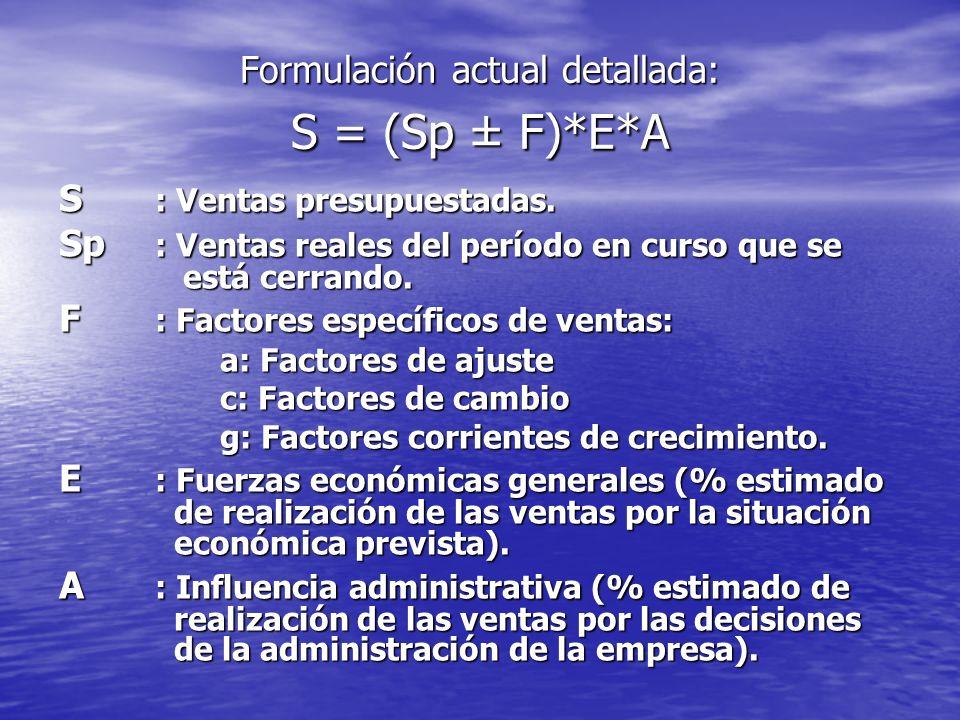 Formulación actual detallada: S = (Sp ± F)*E*A S : Ventas presupuestadas.