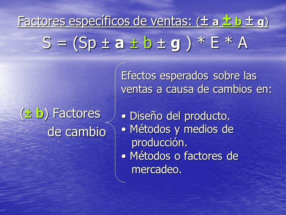 Factores específicos de ventas: ( ± a ± b ± g) S = (Sp ± a ± b ± g ) * E * A ( ± b) Factores de cambio de cambio Efectos esperados sobre las ventas a causa de cambios en: Diseño del producto.