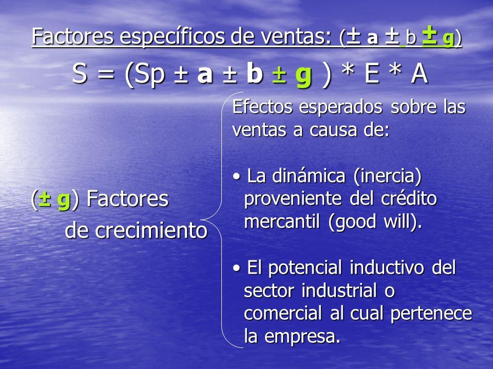 Factores específicos de ventas: ( ± a ± b ± g) S = (Sp ± a ± b ± g ) * E * A ( ± g) Factores de crecimiento de crecimiento Efectos esperados sobre las ventas a causa de: La dinámica (inercia) La dinámica (inercia) proveniente del crédito proveniente del crédito mercantil (good will).