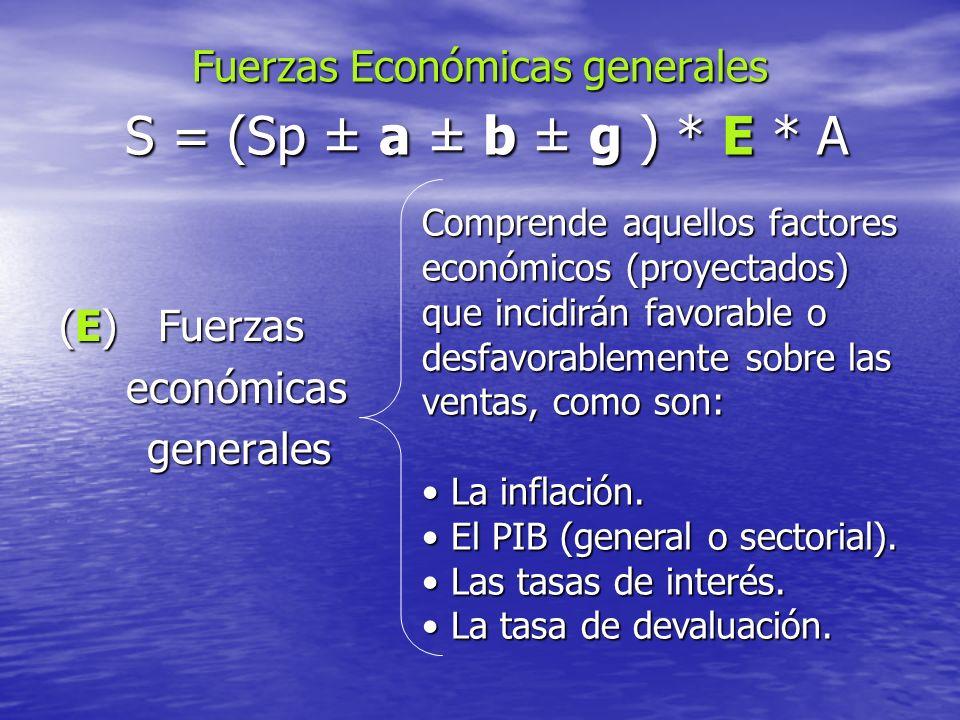 Fuerzas Económicas generales S = (Sp ± a ± b ± g ) * E * A (E) Fuerzas económicas económicas generales generales Comprende aquellos factores económicos (proyectados) que incidirán favorable o desfavorablemente sobre las ventas, como son: La inflación.
