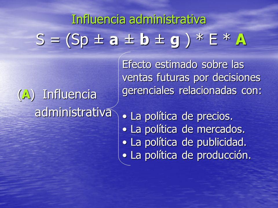 Influencia administrativa S = (Sp ± a ± b ± g ) * E * A (A) Influencia administrativa administrativa Efecto estimado sobre las ventas futuras por decisiones gerenciales relacionadas con: La política de precios.