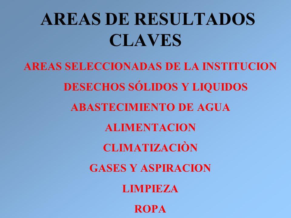 AREAS DE RESULTADOS CLAVES AREAS SELECCIONADAS DE LA INSTITUCION DESECHOS SÓLIDOS Y LIQUIDOS ABASTECIMIENTO DE AGUA ALIMENTACION CLIMATIZACIÒN GASES Y