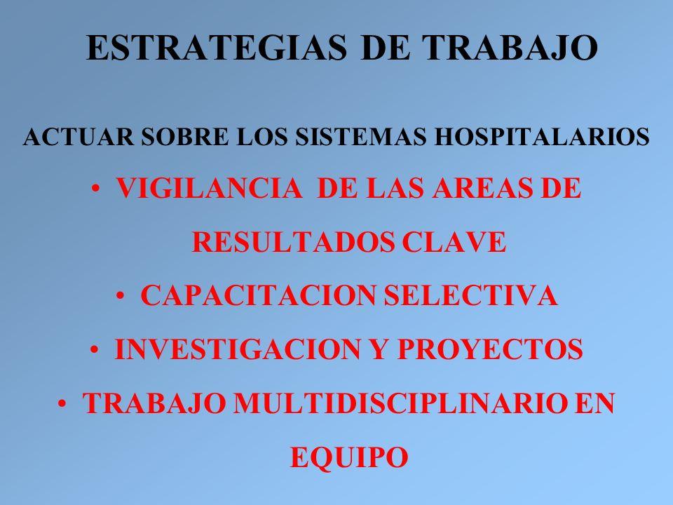 ESTRATEGIAS DE TRABAJO ACTUAR SOBRE LOS SISTEMAS HOSPITALARIOS VIGILANCIA DE LAS AREAS DE RESULTADOS CLAVE CAPACITACION SELECTIVA INVESTIGACION Y PROY