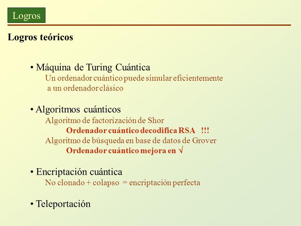 Logros Logros teóricos Máquina de Turing Cuántica Un ordenador cuántico puede simular eficientemente a un ordenador clásico Algoritmos cuánticos Algor