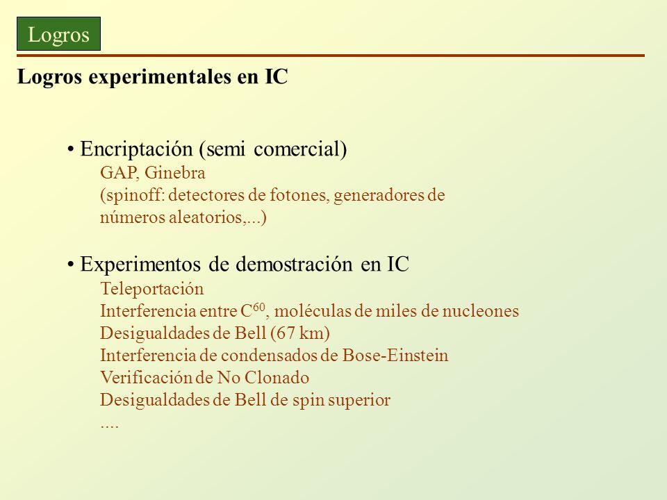 Logros Logros experimentales en IC Encriptación (semi comercial) GAP, Ginebra (spinoff: detectores de fotones, generadores de números aleatorios,...)