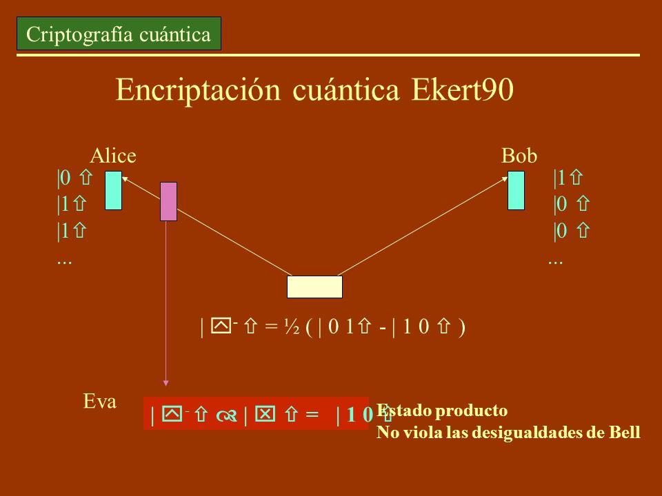 Encriptación cuántica Ekert90 | - = ½ ( | 0 1 - | 1 0 ) |0 |1 |1 |0... Alice Bob | - | = | 1 0 Estado producto No viola las desigualdades de Bell Eva