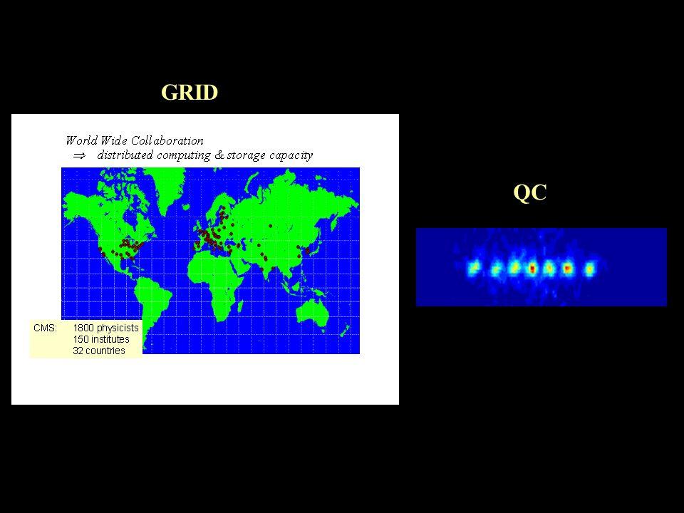 GRID QC