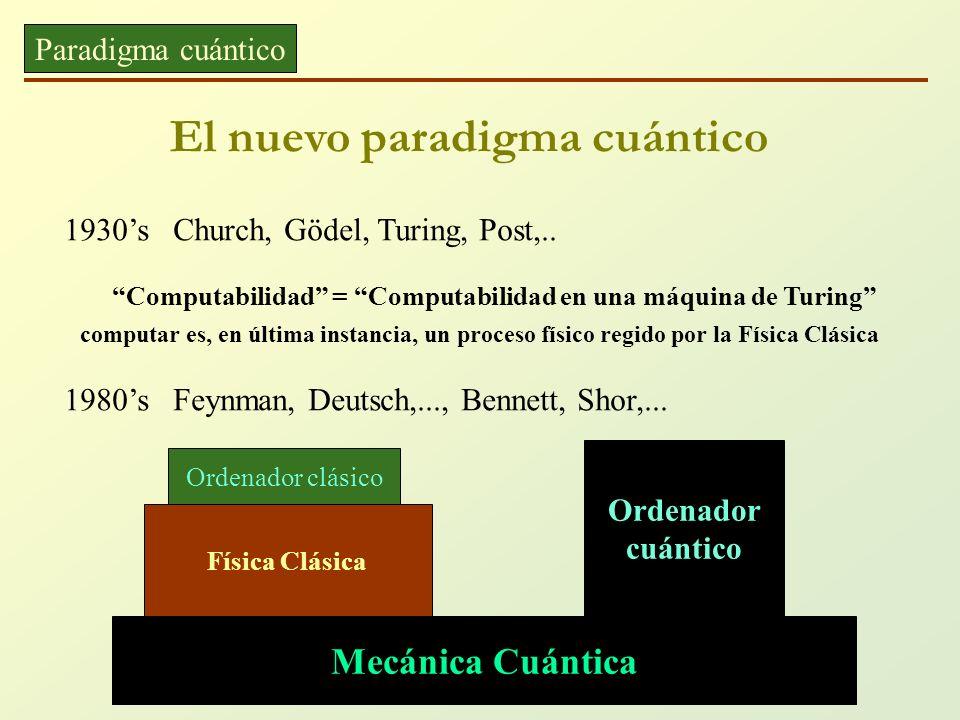 El nuevo paradigma cuántico Ideas básicas 1930s Church, Gödel, Turing, Post,.. Computabilidad = Computabilidad en una máquina de Turing computar es, e
