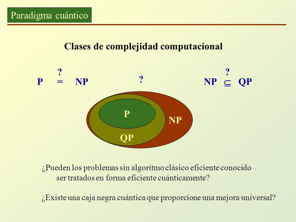 Paradigma cuántico Clases de complejidad computacional P = NP NP QP ? NP QP P ? ? ¿Pueden los problemas sin algoritmo clásico eficiente conocido ser t