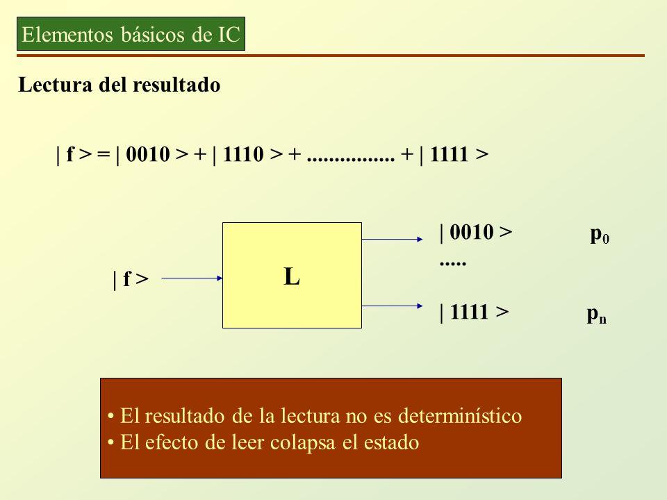 Elementos básicos de IC Lectura del resultado | f > = | 0010 > + | 1110 > +................ + | 1111 > L | f > | 0010 > p 0..... | 1111 > p n El resul
