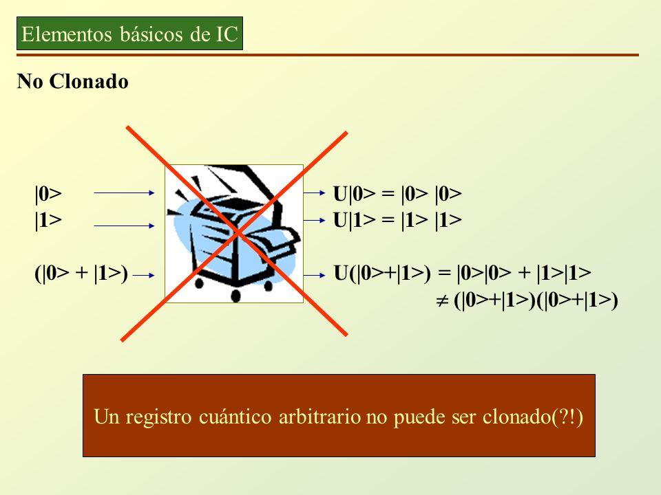 Elementos básicos de IC No Clonado |0> U|0> = |0> |0> |1> U|1> = |1> |1> (|0> + |1>) U(|0>+|1>) = |0>|0> + |1>|1> (|0>+|1>)(|0>+|1>) Un registro cuánt