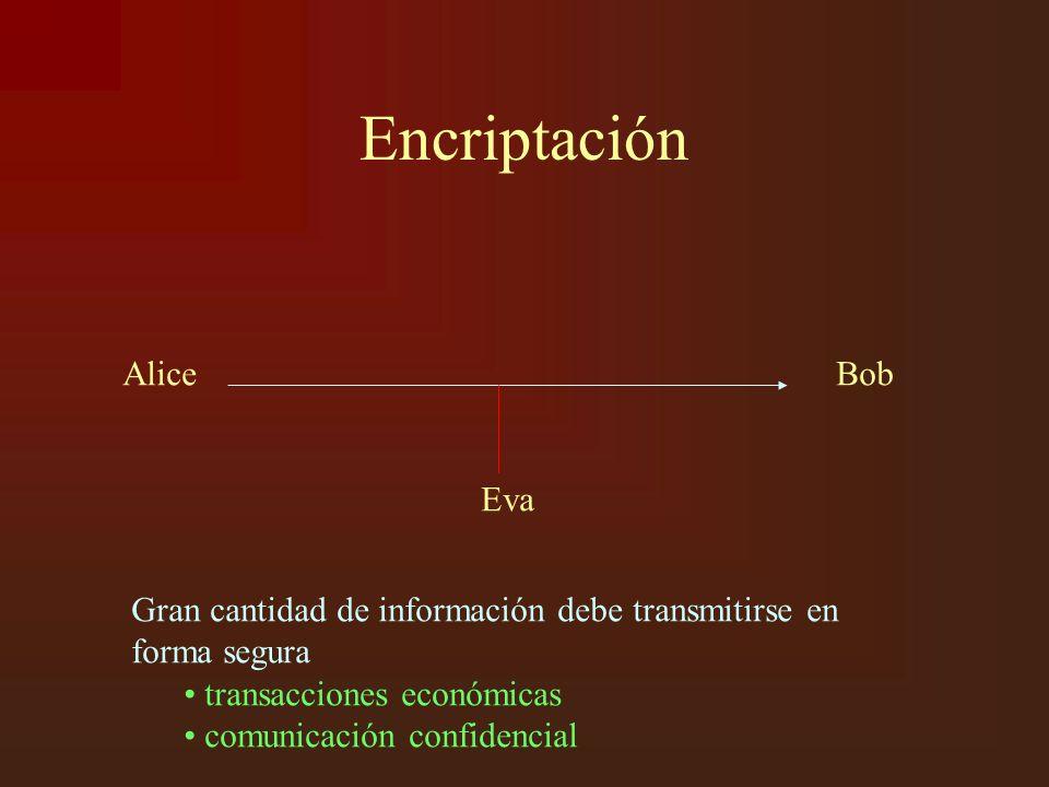 Encriptación Alice Bob Eva Gran cantidad de información debe transmitirse en forma segura transacciones económicas comunicación confidencial