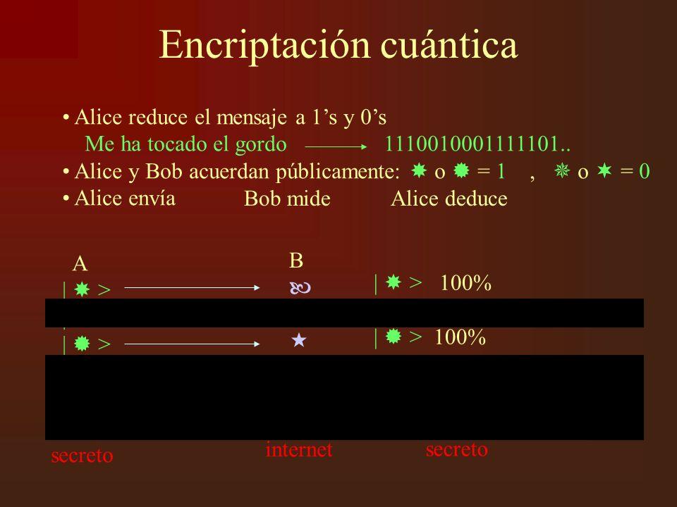Encriptación cuántica Alice reduce el mensaje a 1s y 0s Me ha tocado el gordo 1110010001111101..