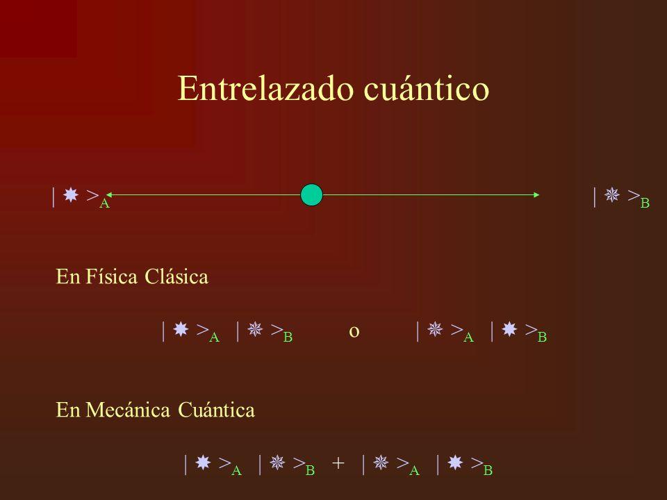 Entrelazado cuántico | > A | > B En Física Clásica | > A | > B o | > A | > B En Mecánica Cuántica | > A | > B + | > A | > B