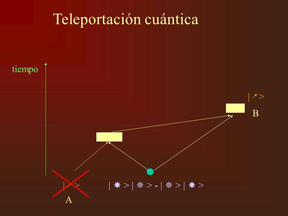 | > | > | > - | > | > tiempo | > Teleportación cuántica A B