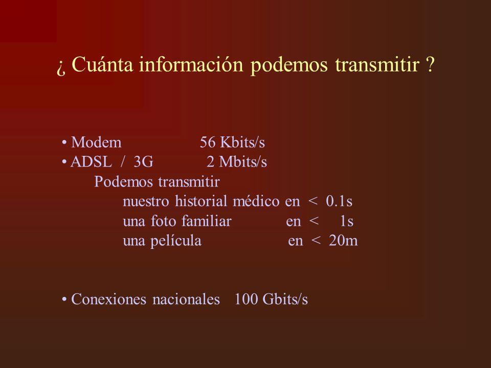 ¿ Cuánta información podemos transmitir .