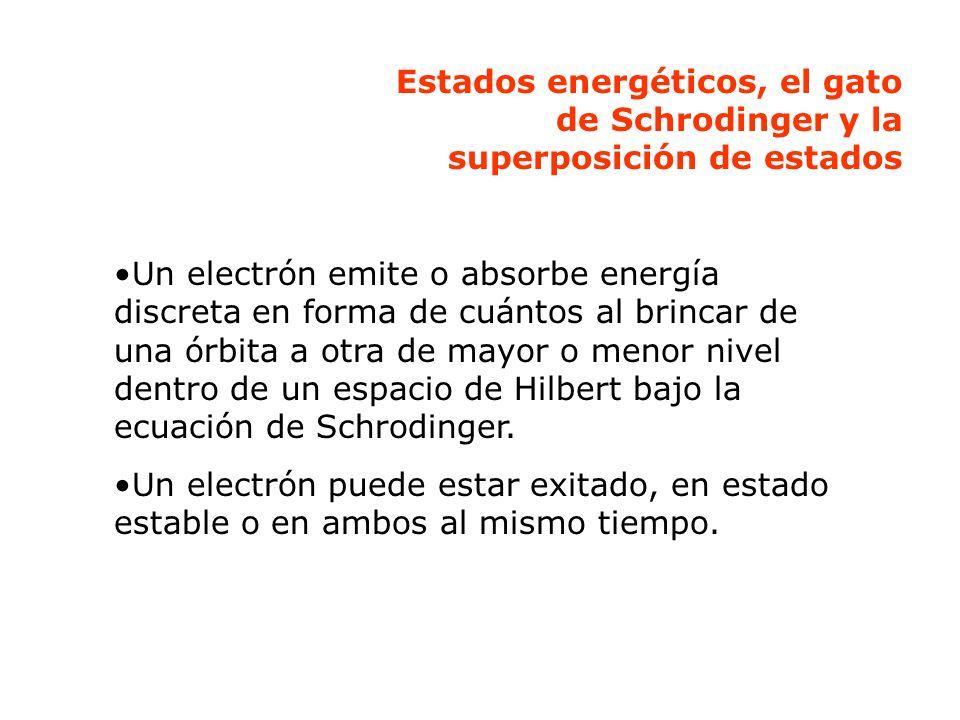 Estados energéticos, el gato de Schrodinger y la superposición de estados Un electrón emite o absorbe energía discreta en forma de cuántos al brincar