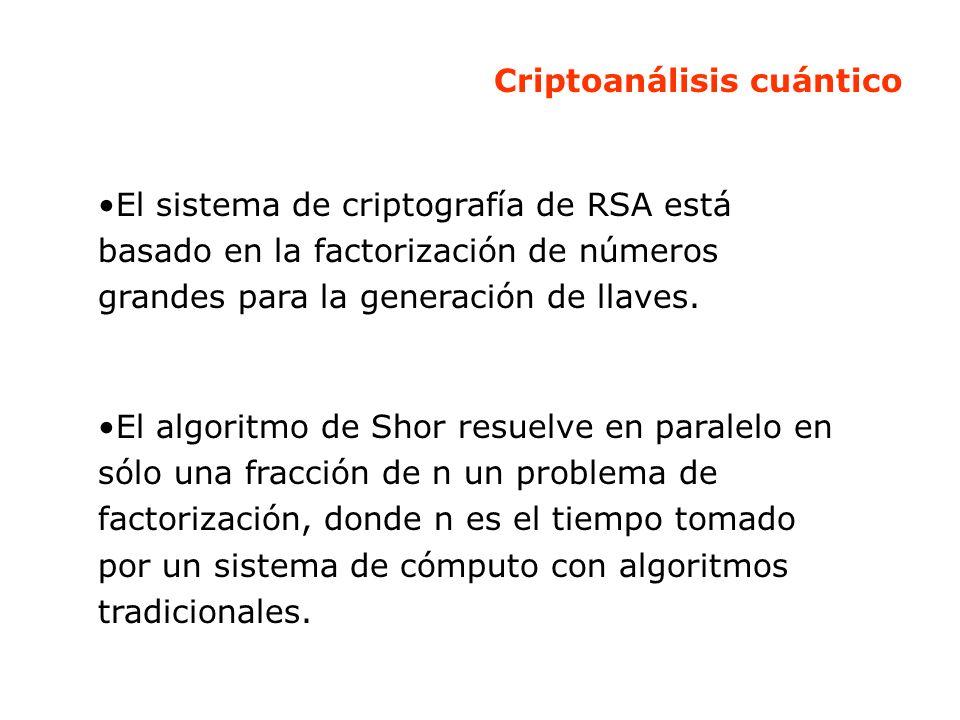 Criptoanálisis cuántico El sistema de criptografía de RSA está basado en la factorización de números grandes para la generación de llaves. El algoritm