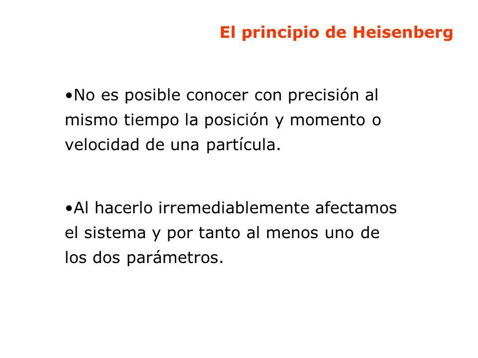 El principio de Heisenberg No es posible conocer con precisión al mismo tiempo la posición y momento o velocidad de una partícula. Al hacerlo irremedi